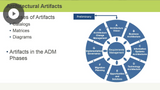 Architectural Artifacts & the Enterprise Continuum