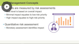 SSCP: Risk Management