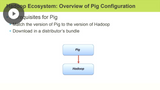 Data Factory with Pig
