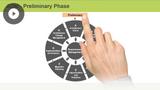 Architecture Development Method (ADM) Cycle