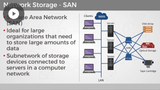 Network Storage, Virtualization, & WAN Technologies