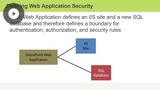 Farm & Web Application Security