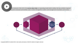 ITIL® 4 Foundation: The Service Value Chain