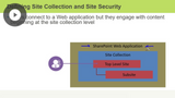 Site Collection Security
