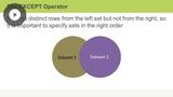 Operators & Expressions