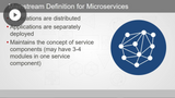 Microservice Refactoring Patterns