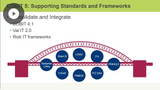 Architecture & Enterprise Governance
