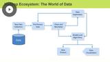 Data Flow for the Hadoop Ecosystem