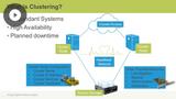 WSFC Clustering