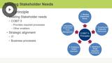 Stakeholder Needs & Framework Integration