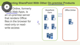 On-premises Integration