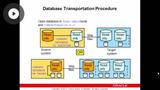 Data Transportation