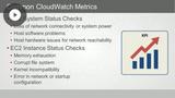 Monitoring the AWS Environment
