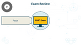 Professional in Human Resources: PHR® Exam Summary