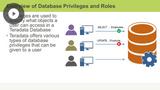 Communication & Database Security