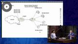 CCNA 2020: Configuring & Verifying NAT