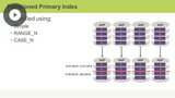 Primary & Partitioned Indexes