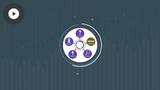 Organizational Goals and Six Sigma