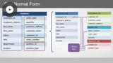 Database Design Fundamentals