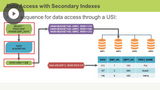 Secondary & Join Indexes