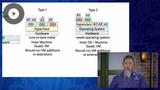 CCNA 2020: Virtualization Concepts