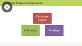 SQL Platform & Installation Best Practices