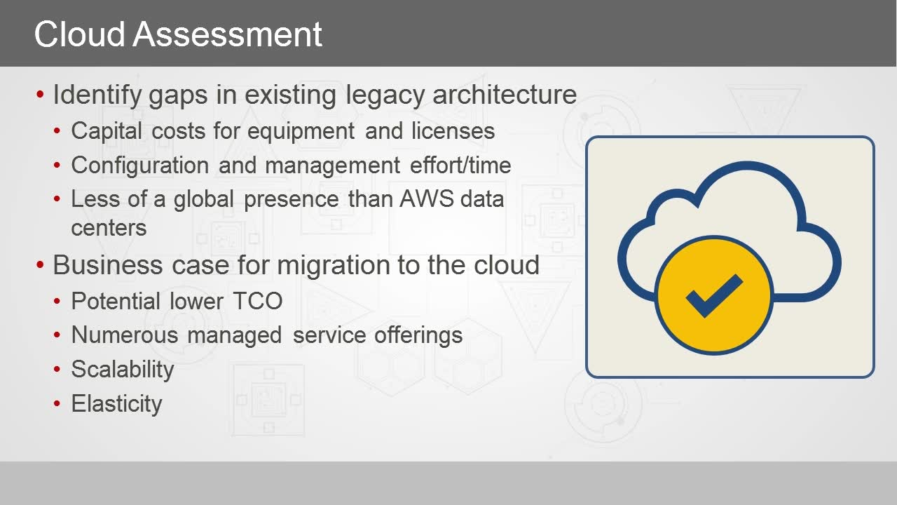 Aws Certified Solutions Architect Professional Archives