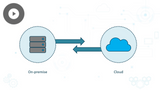Microsoft 365 Identity and Services: Designing a Hybrid Identity