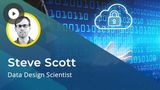 API Development: Framework Security